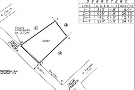 Lote comercial de 345m² (0.08 acres) centro de cóbano peninsula nicoya a la venta