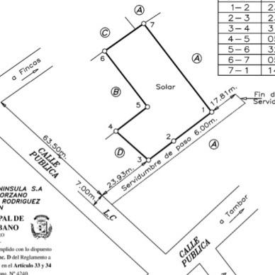 Lote residencial de 364m², centro de cóbano / peninsula nicoya